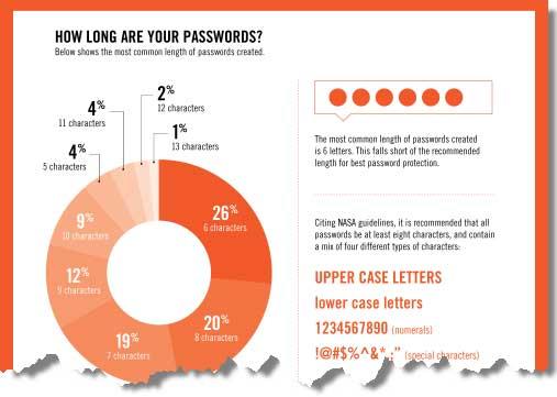 password-zoneAlarm