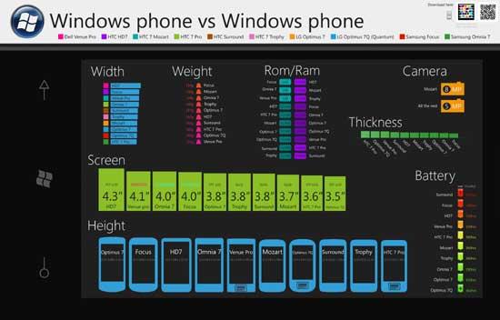 windows-phone-7-comparison