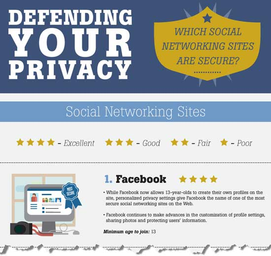 Defending-your-Privacy