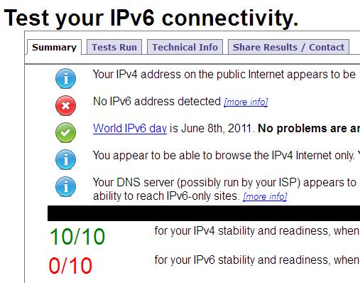 IPv6-Test