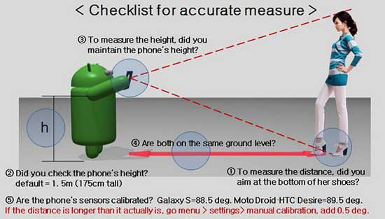 Checklist-for-smart-measure