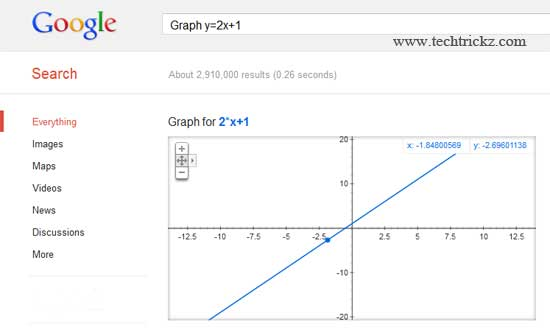 Google-search-graph