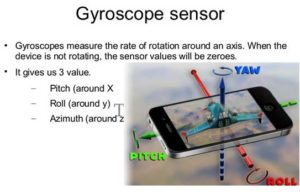 Gyroscope-sensor